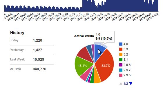 social-media-widget-stats-page